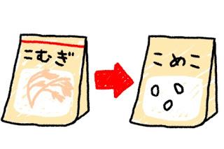 小麦と米粉の絵
