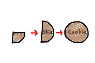 クッキーの絵