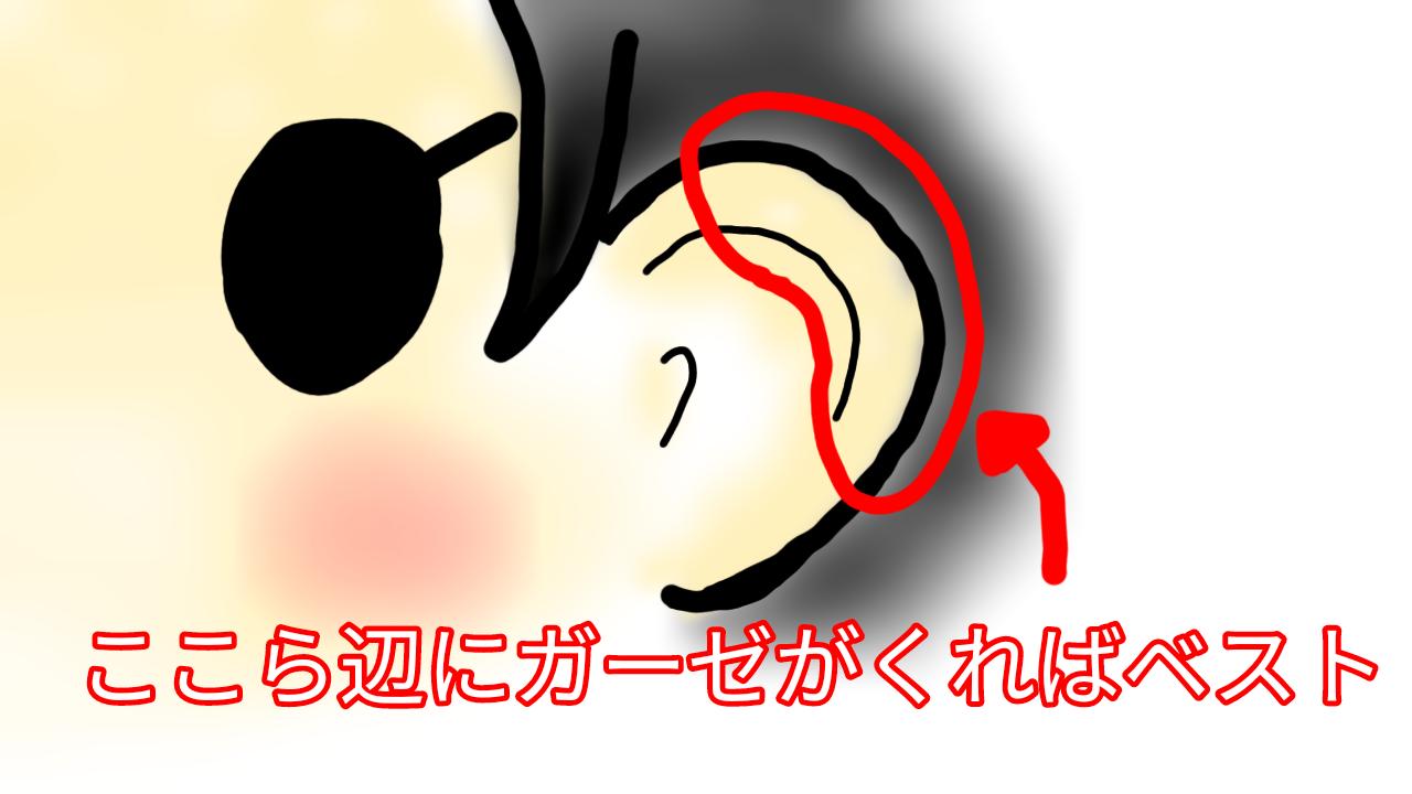 マスク 耳あて部分 絵